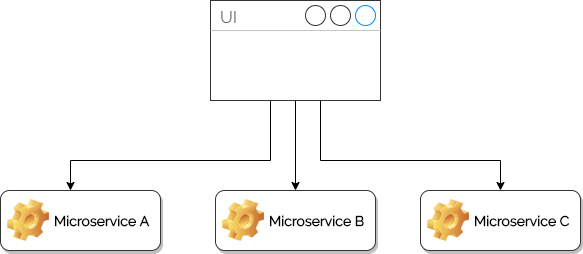 typical microservices architecture