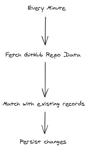 import logic
